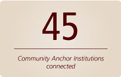 Community anchor institutions connected