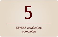 DWDM installations completed